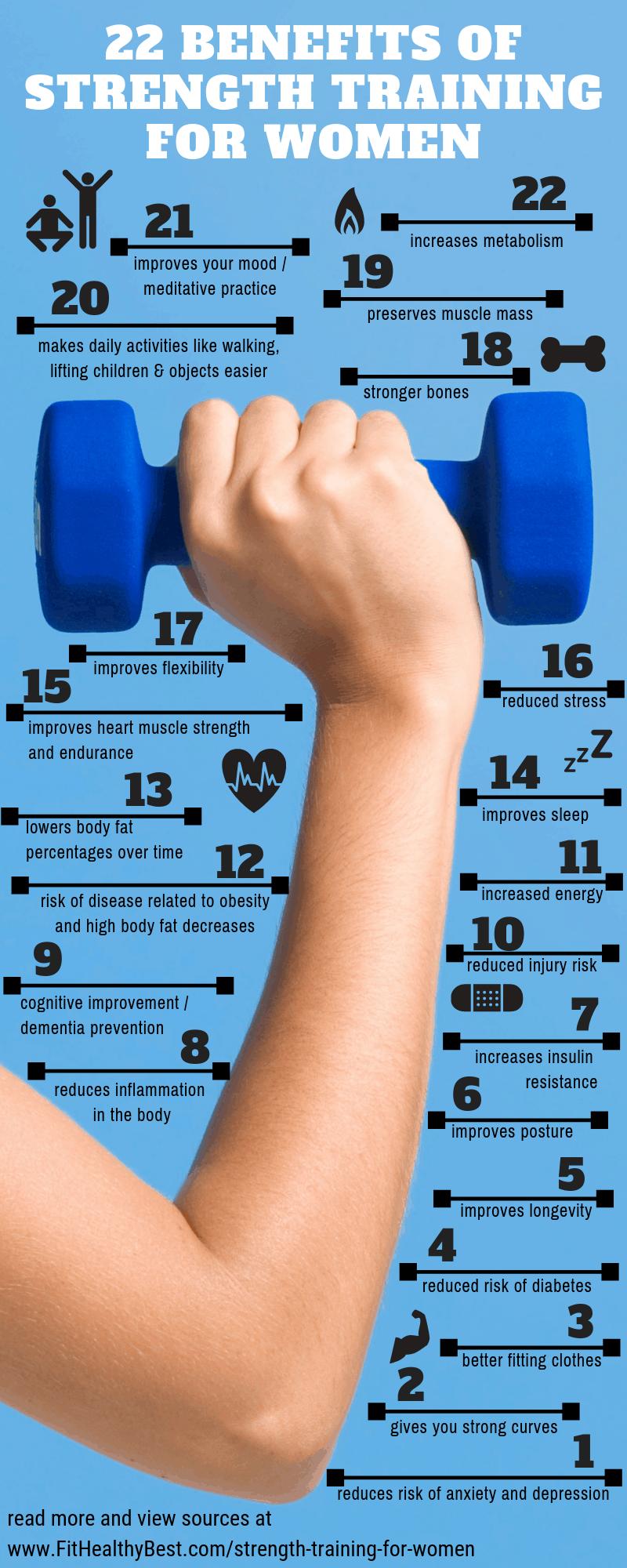 strength training for women benefits